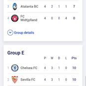 Uefa Champions League Table After Yesterday Games