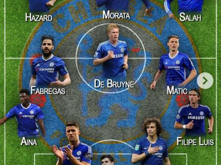 Every Top Player That Chelsea Sold For Each Position in their History