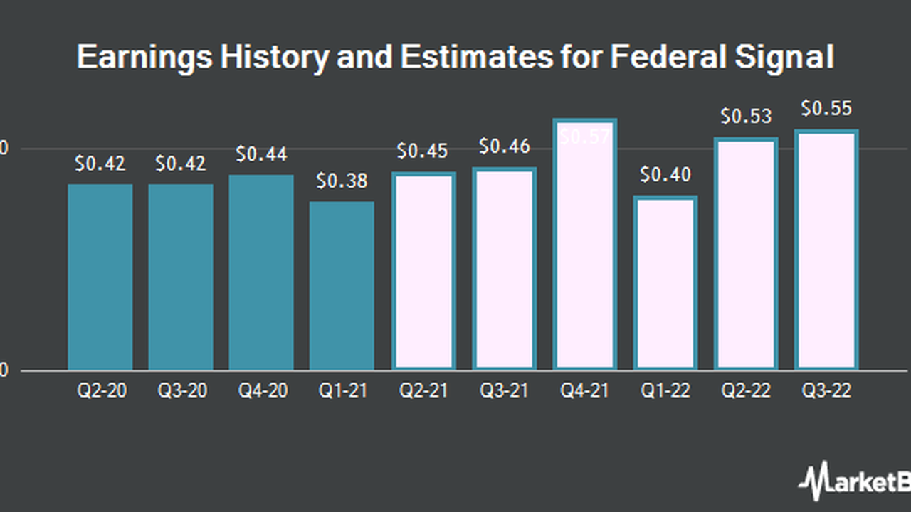 Federal Signal (NYSE:FSS) Issues FY 2021 Earnings Guidance