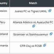 Best Seven (7) GG Picks Of The Day With Amazing Odds To Place And Earn You Abundantly This Thursday