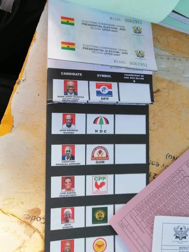 7abda2691bde1af3fa69b4354fbef5c2?quality=uhq&resize=720 - Alleged Cutting off Nana's Picture To Make Mahama No.1 On The ballot Happening In Polling Stations