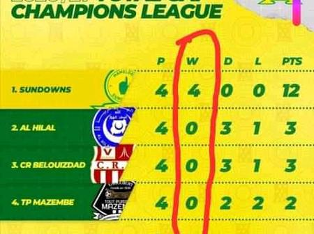 Sundowns is the only team without lose on their CAF group