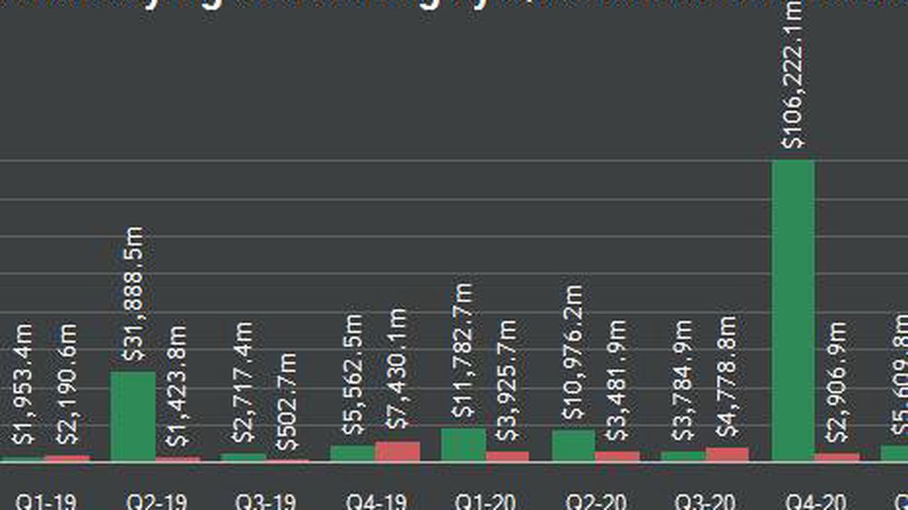 VOO Stock – Barrett Asset Management LLC Increases Stake in Vanguard S&P 500 ETF (<a href=