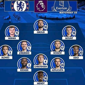 Tuchel Makes 3 Last Minute Squad Changes that Could Make Chelsea Win their Next Premier League Match