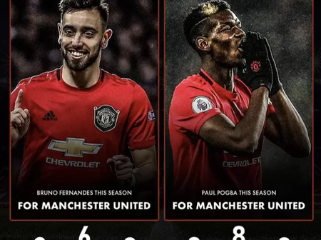 Opinion:Bruno Fernandes is the best Manchester United signing since When Sir Alex Ferguson Retired.