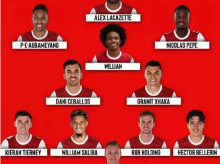 Opinion: Man Utd Could Suffer A Huge 3-0 Defeat If Arteta Uses This Excellent Lineup on 1st November