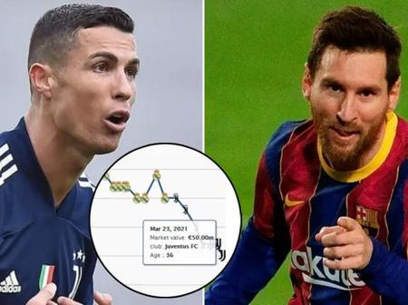 Cristiano Ronaldo drops in market value following latest update Leo Messi now estimated at €30m more