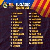 Les joueurs convoqués du FC Barcelone pour affronter le Real Madrid dans le clasico