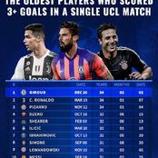 To 10 Oldest Players Who Scored 3 Or More Goals In A Single UCL Match - Messi Is Ranked 10th