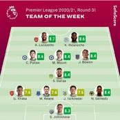 Premier League, La Liga, Serie-A And Bundesliga Teams Of The Week According To Sofascore