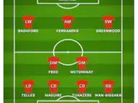 How Manchester united will defeat Istanbul Barkeshier with this Lineup.