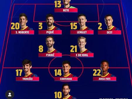 How Barcelona Could Strengthen Their Lineup For First El Clasico Clash Against Real Madrid