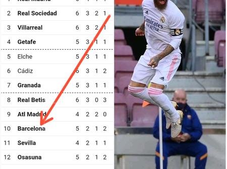 After Real Madrid defeat Barcelona 3-1, check out the latest La Liga table as Madrid claim top spot