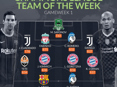 UCL 2020/2021: Champions League Team Of The Week 1