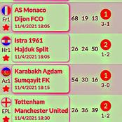 Best Seven (7) GG Picks With Amazing Odds To Stake on And Earn You Massively This Sunday Night