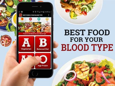 Best food for your Blood type