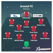Formation Showing How Arteta Could Combine Willian And Coutinho Without Jeopardizing Pepe and Partey