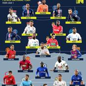 French Best Xi In Ligue-1 And French Best Xi Players in Other Leagues For Each Position