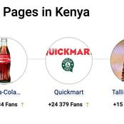The 5 Fastest-Growing Facebook Pages In Kenya
