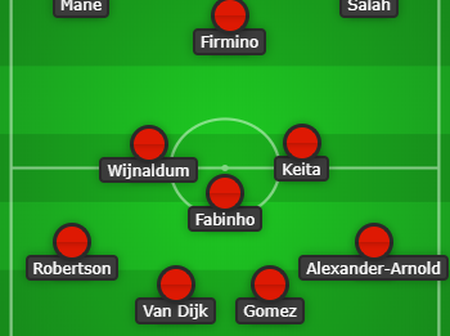 Liverpool predicted line up vs Aston Villa: Starting XI for today