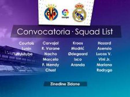 Real Madrid Squad List ahead of Villarreal clash