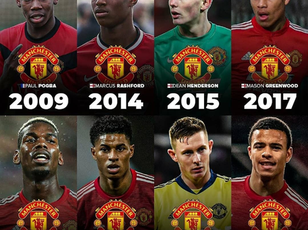 See Manchester United most successful academy graduates who're currently playing with the senior team