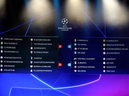 Just in: UEFA releases draws for UEFA champions league.
