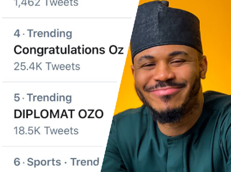 Ozo is trending on Twitter, see the reason behind his latest trend.