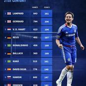 This Is What Make Frank Lampard The (Best) Midfielder In The Whole World