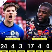 Never Compare Mason Mount With Nicolas Pepe, See Their Stats This Season