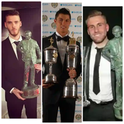 7 Player Who Won the Most Player of the Year Awards in the History of Man United.