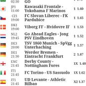 Today's Assured Soccer Tips To Stake On