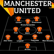 Manchester United & Arsenal Reverts to 4-3-3 Formation in UEFA Europa League