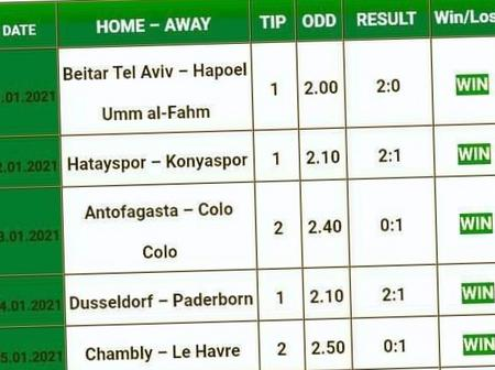 Tuesday 2nd February Well Analysed Football Matches With 17.17 Odds