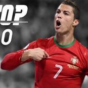Top 10 des meilleurs joueurs de foot du 21eme siècle selon Ronaldo