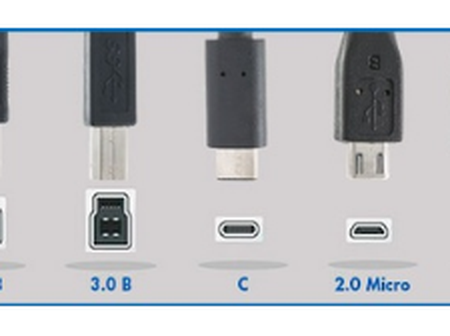 Check out the newest USB ports