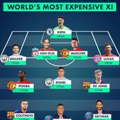 World's Most Expensive Starting Eleven (XI) For The 2019/2020 Season Revealed - Read Full Details