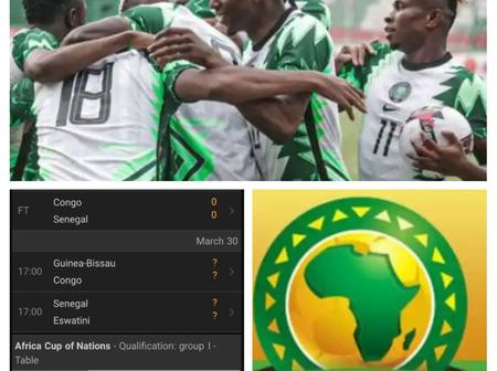 AFCON 2022: List Of Qualified Nations Without Considering Their Final Games
