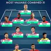 Bayern Munich And Borussia Dortmund: Most Valuable Combined Xi Players For Each Position