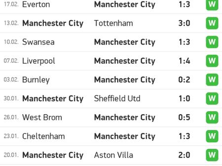 Earn Massively From These Eight (8) Tonight's Top Deeply Analysed Games With Great Odds