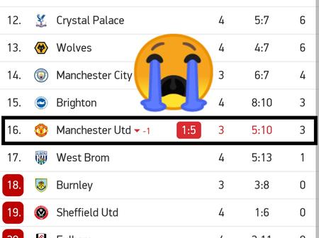 After Manchester United Was Disgraced Today, See How The Premier League Looks Like Now (Photos)