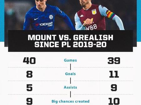 Chelsea Midfielder, Mason Mount Vs Grealish Of Aston Villa: Premier League Statistics Since 2019-20