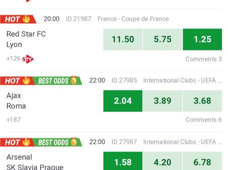 Soccer Predictions that you Must Win from Today