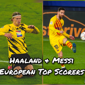 Haaland Overtakes Messi On Golden Boot Table After Brace Against Bayern Munich, See Full Table