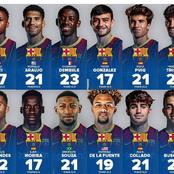 With These Players, The Future Looks So Bright For Barcelona, Liverpool And Bayern Munich