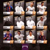 Top 12 Highest Goalscorers In El Classico As Messi Is First On The List