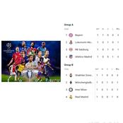 Champions League Match Week One; Result Of All Matches & Current Standings In Each Group (Photos).