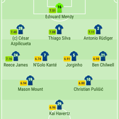 Chelsea Confirm Their Line Up Against FC Porto