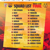 Fans react after Barcelona revealed its Copa del Rey Final squad