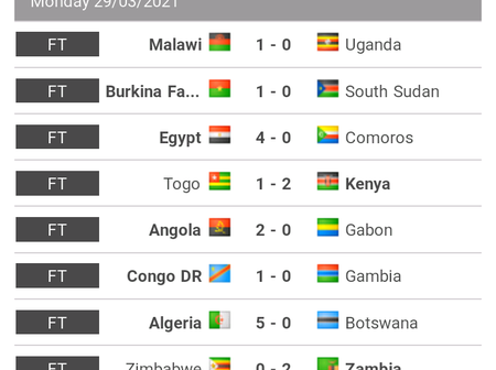 AFCON 2022 qualifiers table after yesterday's games as Egypt and Algeria both secure big wins